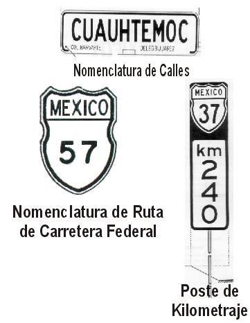 Identification traffic sign